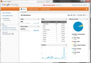 "A screenshot of the ""Home"" tab of Google Analytics"