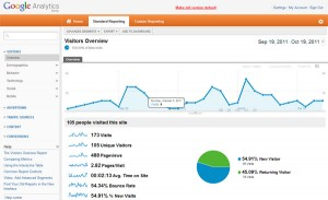 A screenshot of the Google Analytics home screen