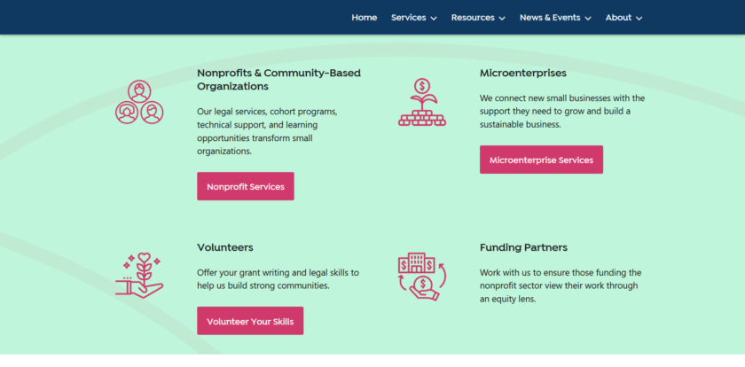 "Home page ""What We Do"" section showcasing the types of work Communities Rise does, pink icons and buttons over lime green background"