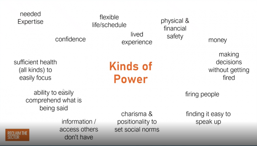 Kinds of power: needed expertise, flexible life/schedule, confidence, lived experience, physical & financial safety, money, making decisions without getting fired, sufficient health (all kinds) to easily focus, ability to easily comprehend what is being said, information/access other don't have, charism & positionality to set social norms, firing people, finding it easy to speak up