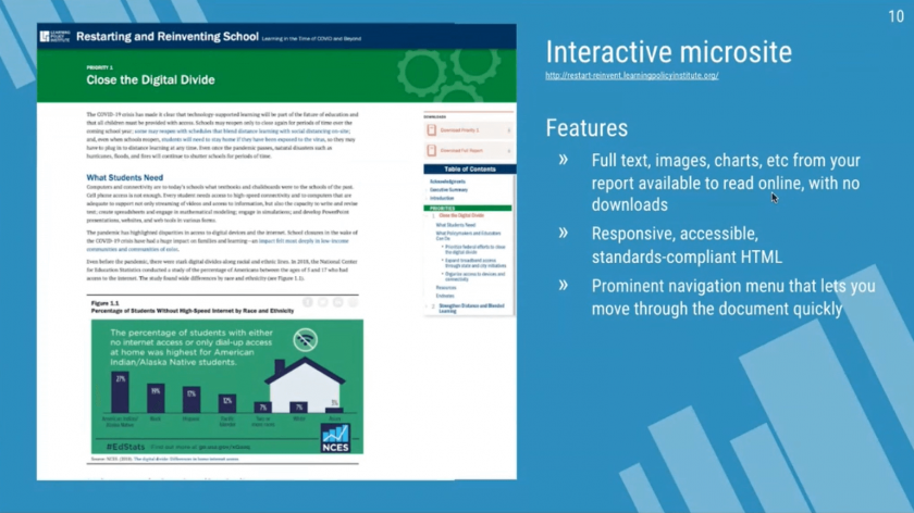 Interactive Microsite: Features Full text, images, charts, etc from your report available to read online, with no downloads, Responsive, accessible, standards-compliant HTML, Prominent navigation menu that lets you move through the document quickly