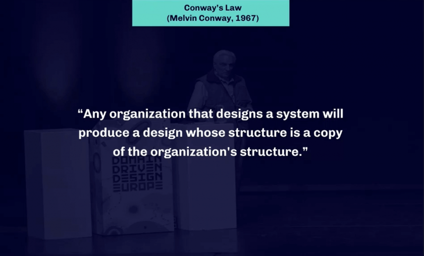 """Conway's Law (Melvin Conway, 1967): """"Any organization that designs a system will produce a design whose structure is a copy of the organization's structure."""""""