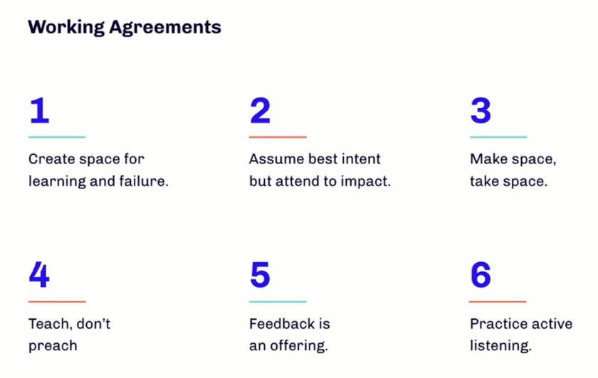 1. Create space for learning and failure. 2. Assume best intend but attend to impact. 3. Make space, take space. 4. Teach, don't preach. 5. Feedback is an offer. 6. Practice active listening.