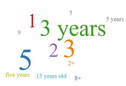 """Word cloud of numbers and the word """"years"""" when people included it. Most commons answers by far are 3 and 5. The lowest number is 1 and there are sites of 7, 8+, 9, and 15 years old."""